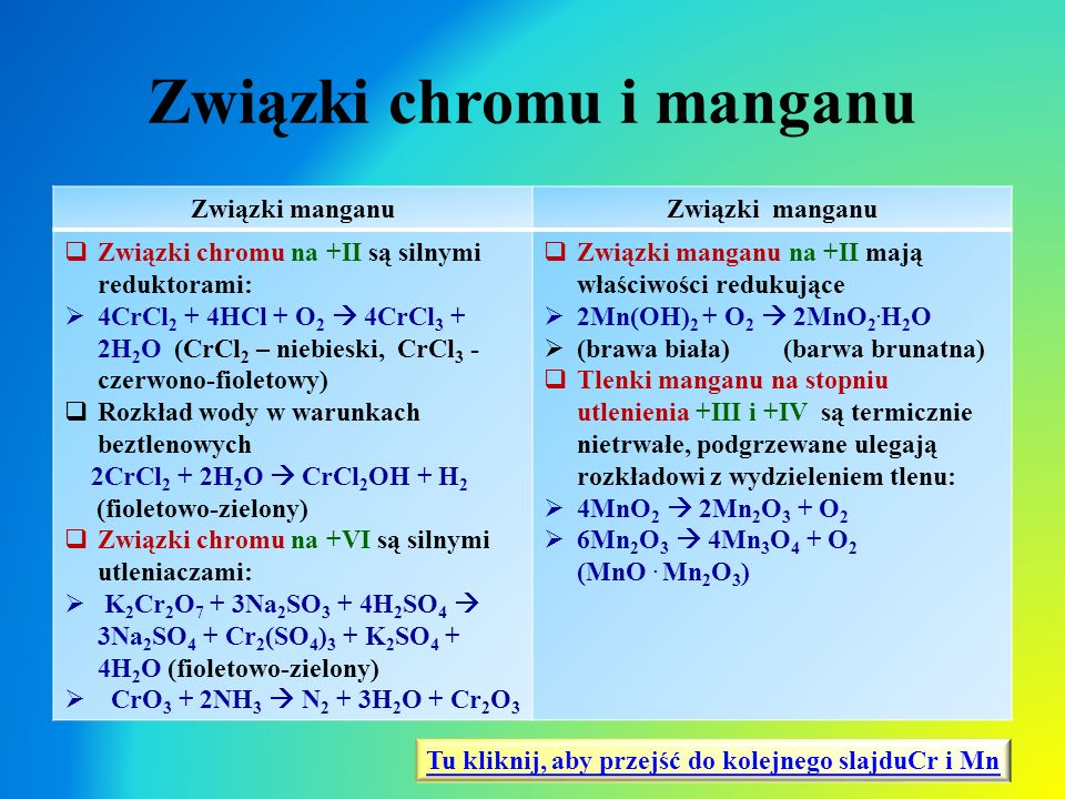 Związki chromu i manganu
