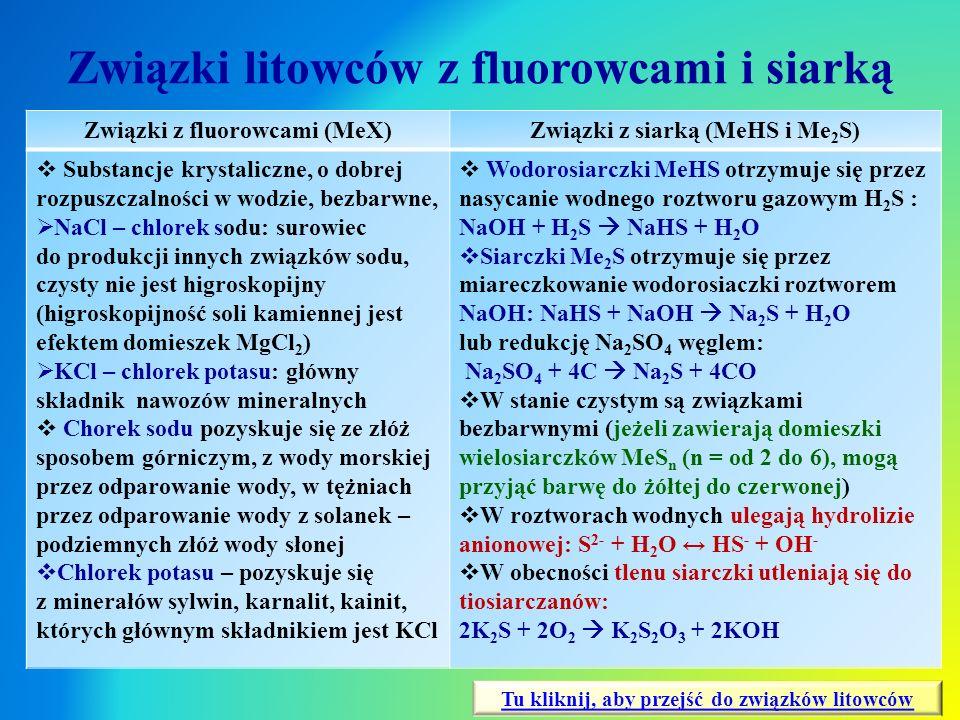 Związki litowców z fluorowcami i siarką