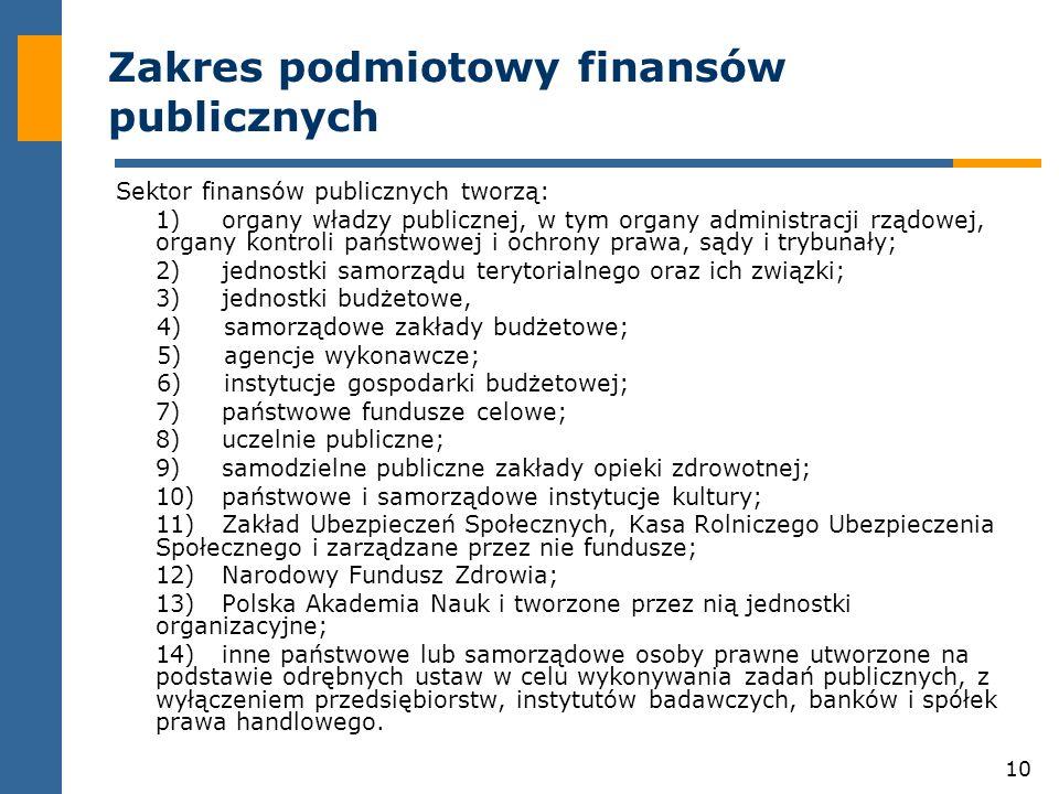 Zakres podmiotowy finansów publicznych