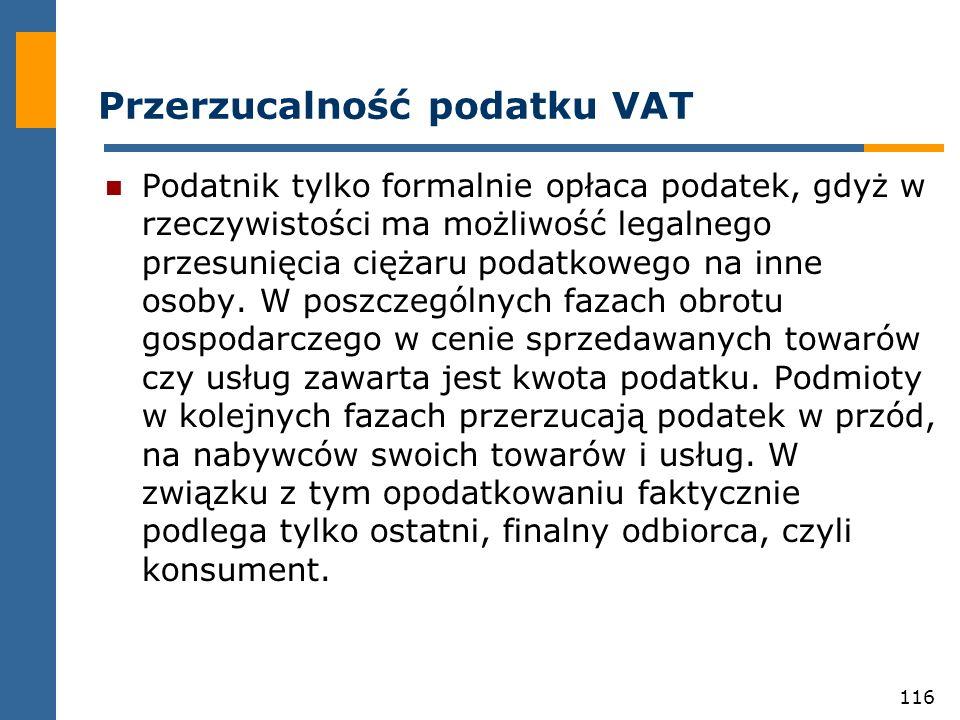 Przerzucalność podatku VAT
