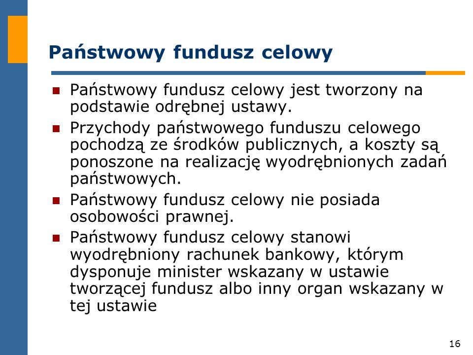 Państwowy fundusz celowy