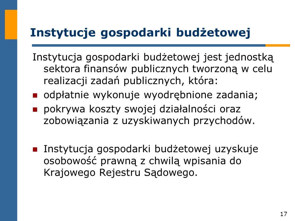Instytucje gospodarki budżetowej