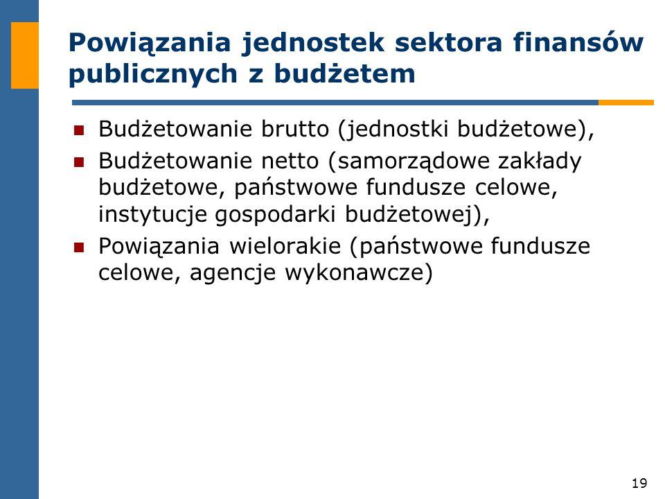 Powiązania jednostek sektora finansów publicznych z budżetem