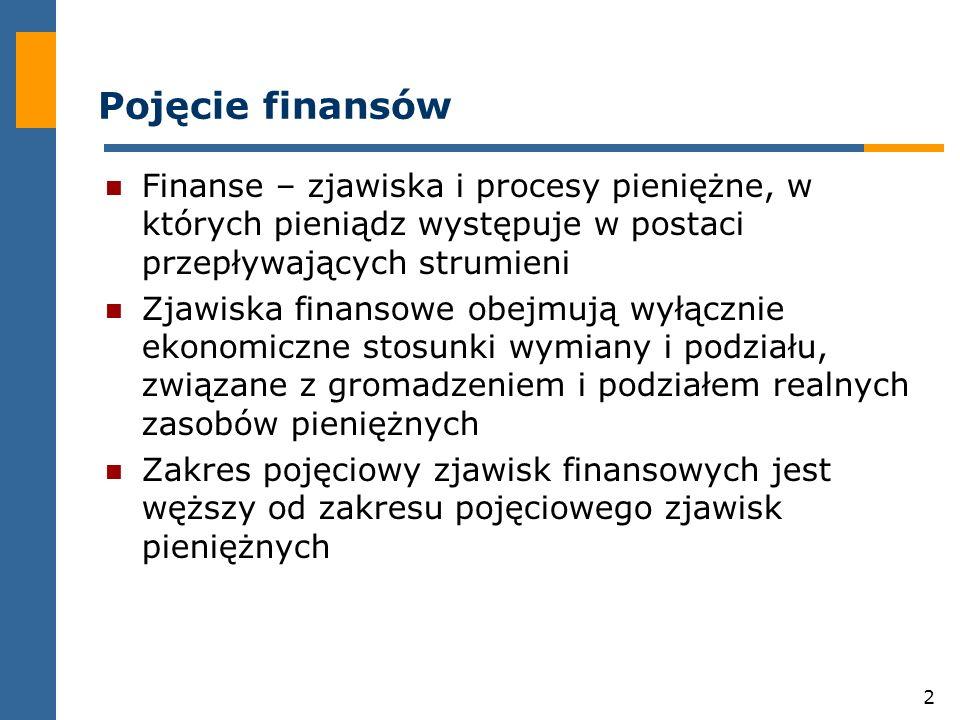 Pojęcie finansów Finanse – zjawiska i procesy pieniężne, w których pieniądz występuje w postaci przepływających strumieni.