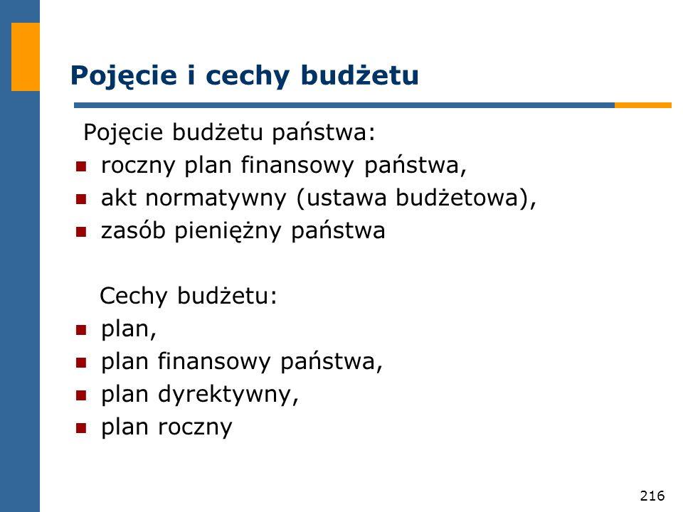 Pojęcie i cechy budżetu