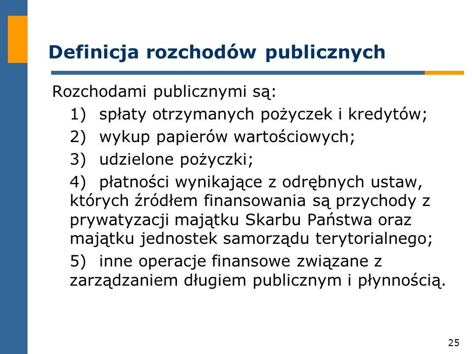 Definicja rozchodów publicznych