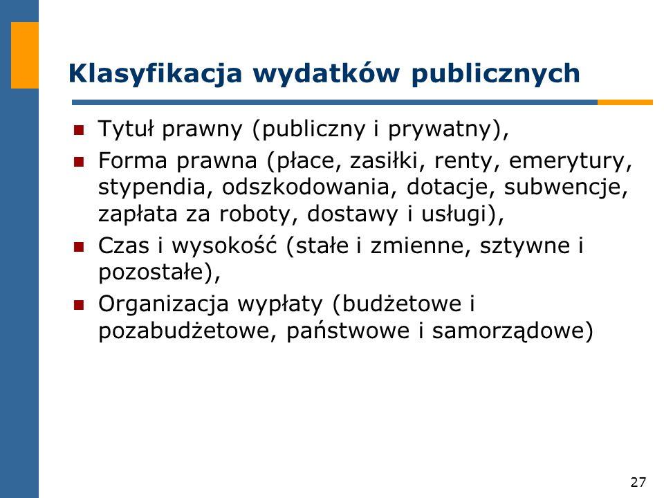 Klasyfikacja wydatków publicznych