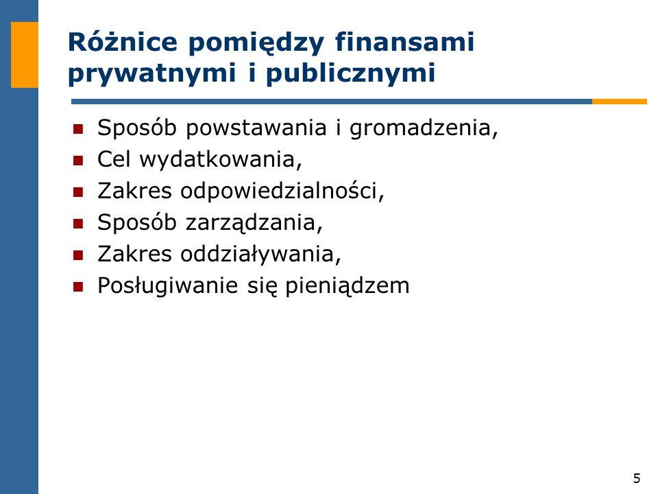 Różnice pomiędzy finansami prywatnymi i publicznymi
