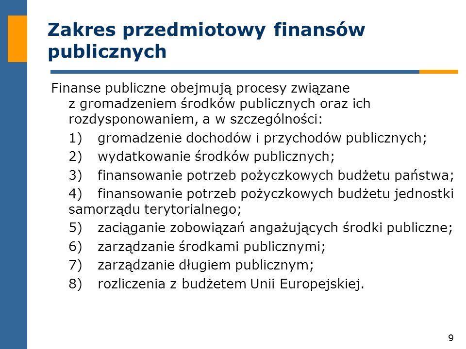 Zakres przedmiotowy finansów publicznych