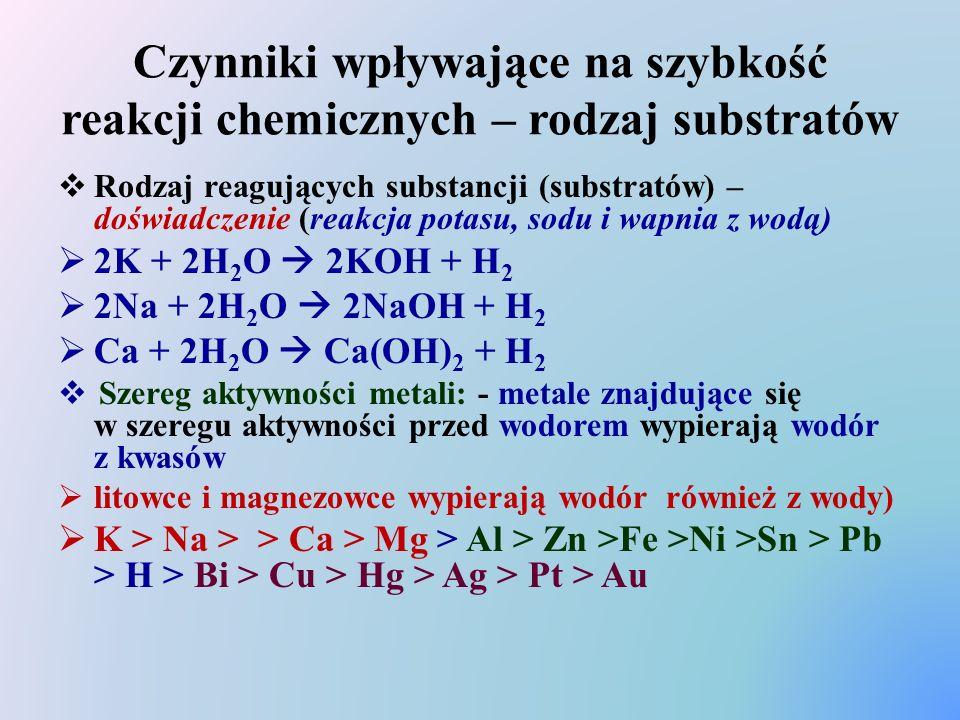 Czynniki wpływające na szybkość reakcji chemicznych – rodzaj substratów