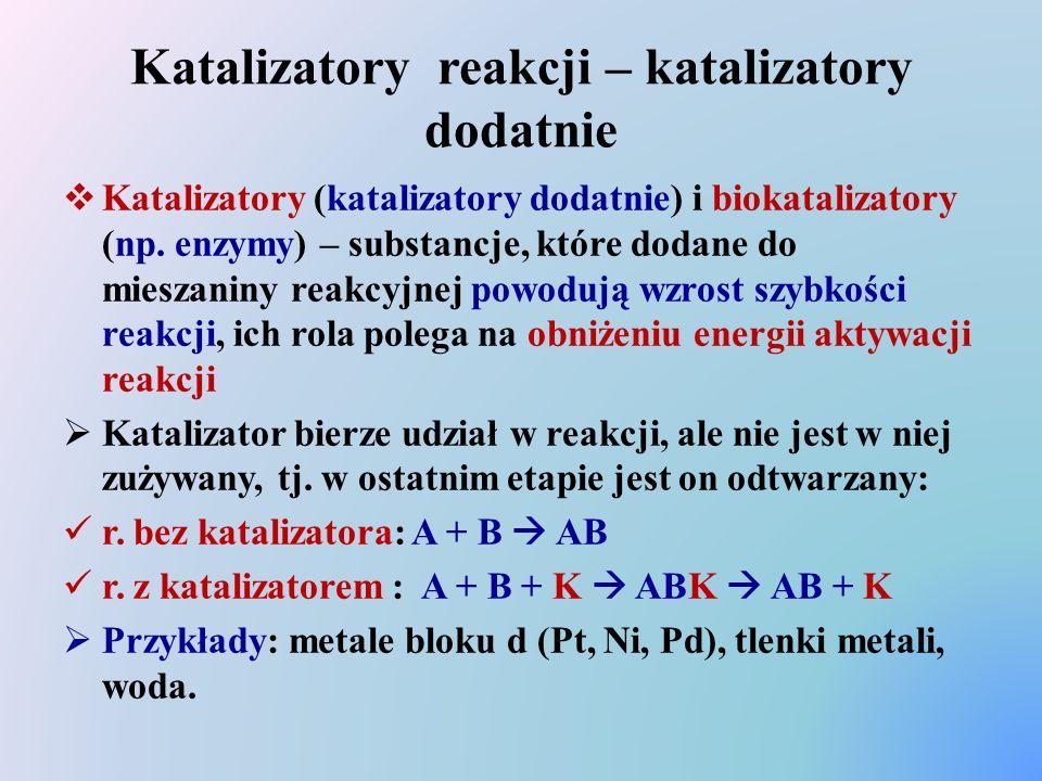 Katalizatory reakcji – katalizatory dodatnie