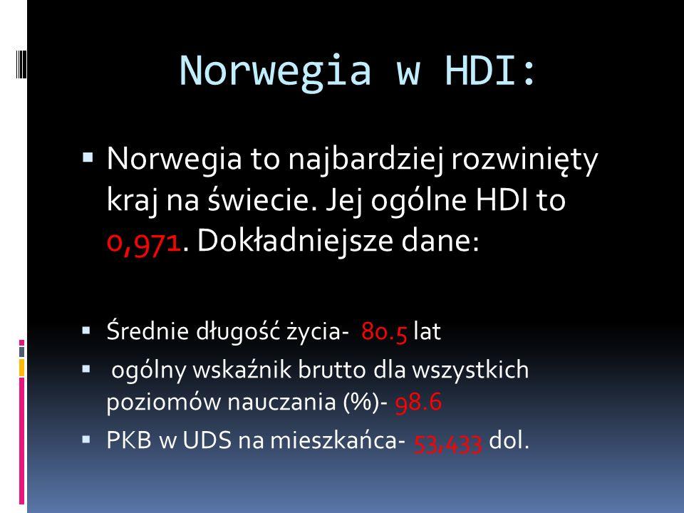 Norwegia w HDI: Norwegia to najbardziej rozwinięty kraj na świecie. Jej ogólne HDI to 0,971. Dokładniejsze dane: