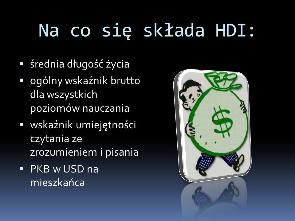 Na co się składa HDI: średnia długość życia