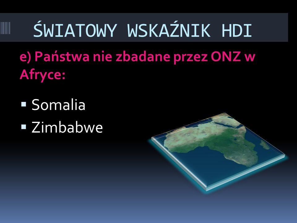 ŚWIATOWY WSKAŹNIK HDI Somalia Zimbabwe