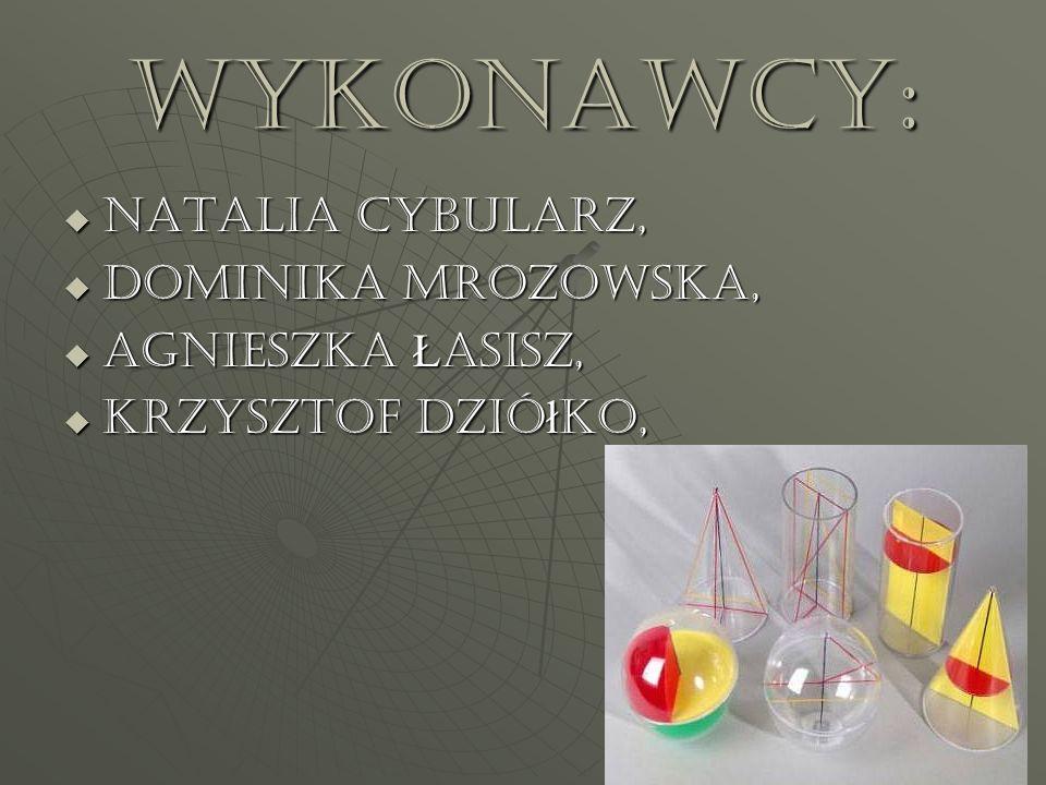 Wykonawcy: Natalia Cybularz, Dominika Mrozowska, Agnieszka Łasisz,