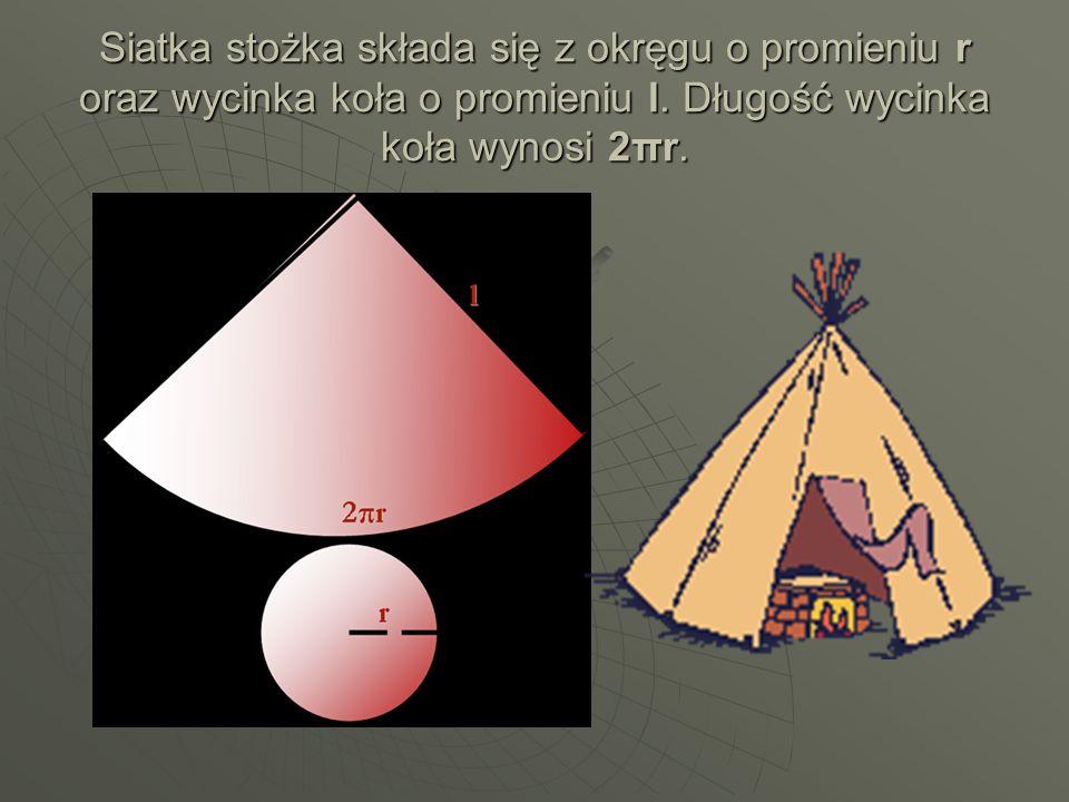 Siatka stożka składa się z okręgu o promieniu r oraz wycinka koła o promieniu l.