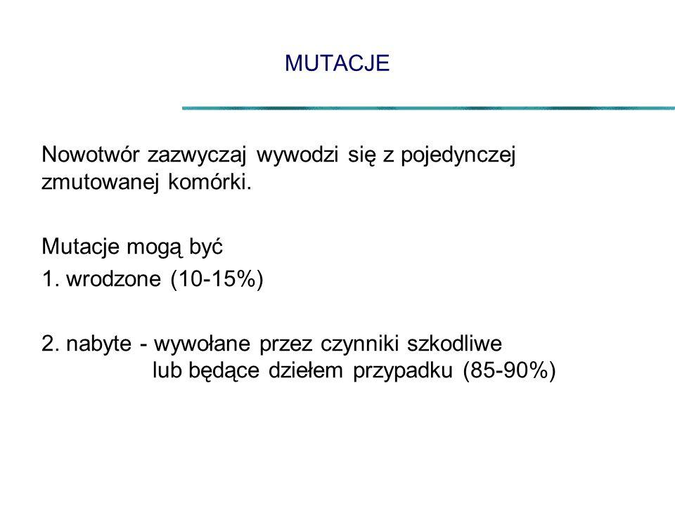 MUTACJE Nowotwór zazwyczaj wywodzi się z pojedynczej zmutowanej komórki. Mutacje mogą być. 1. wrodzone (10-15%)