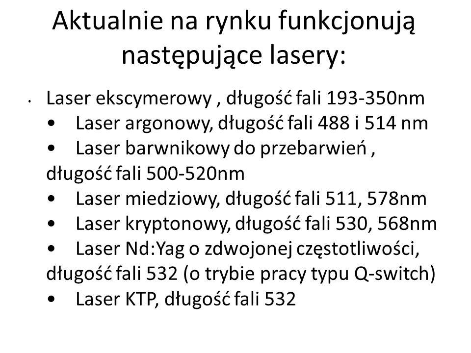 Aktualnie na rynku funkcjonują następujące lasery: