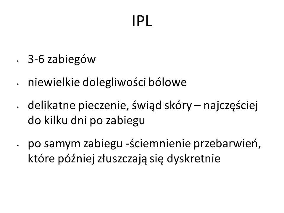 IPL 3-6 zabiegów niewielkie dolegliwości bólowe