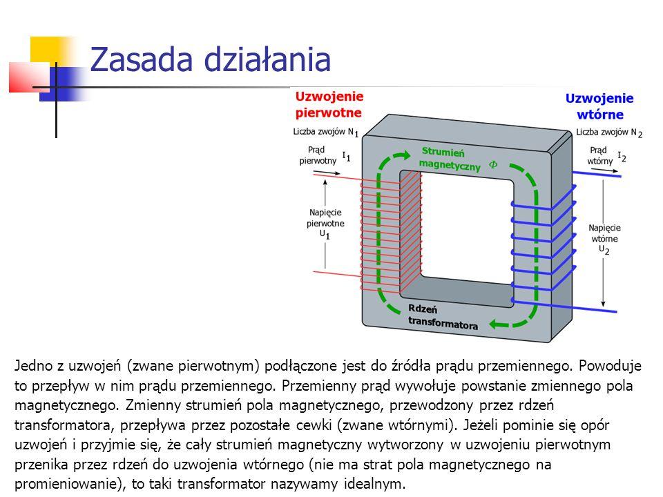 Zasada działania Jedno z uzwojeń (zwane pierwotnym) podłączone jest do źródła prądu przemiennego. Powoduje.