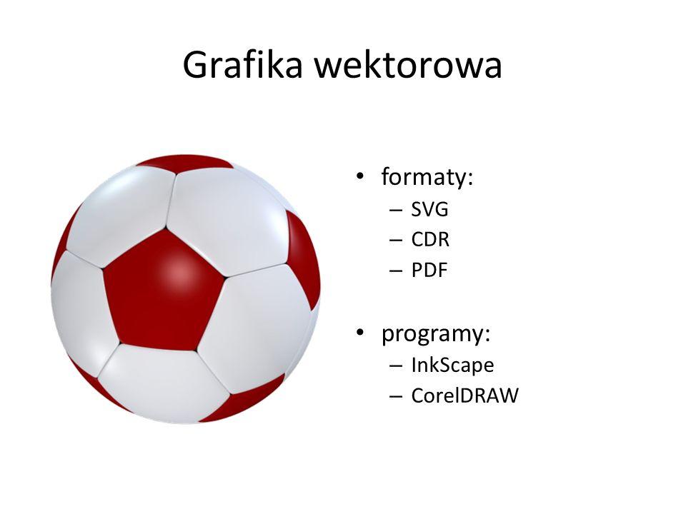 Grafika wektorowa formaty: SVG CDR PDF programy: InkScape CorelDRAW