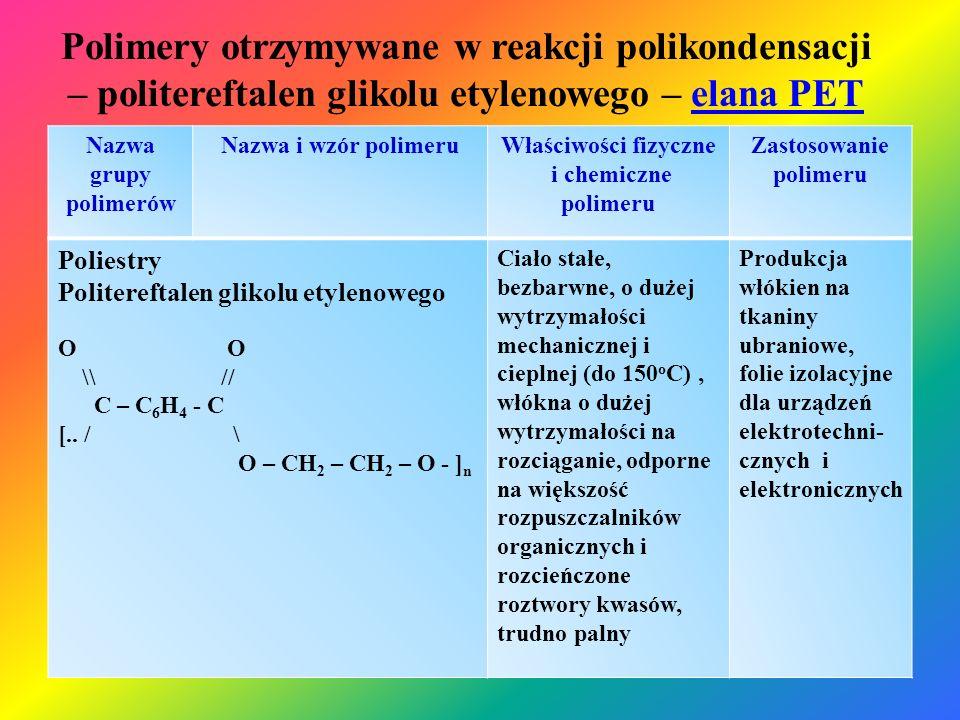 Właściwości fizyczne i chemiczne polimeru Zastosowanie polimeru
