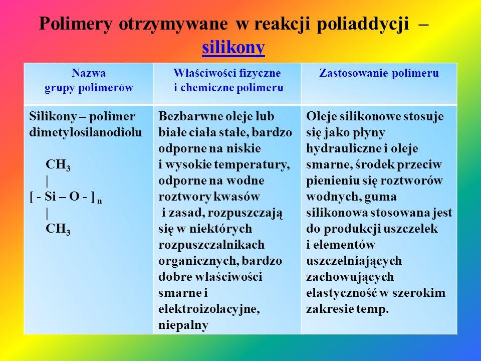 Polimery otrzymywane w reakcji poliaddycji – silikony