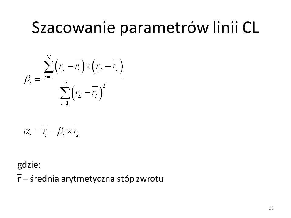 Szacowanie parametrów linii CL