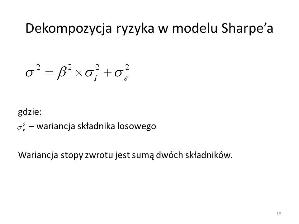 Dekompozycja ryzyka w modelu Sharpe'a