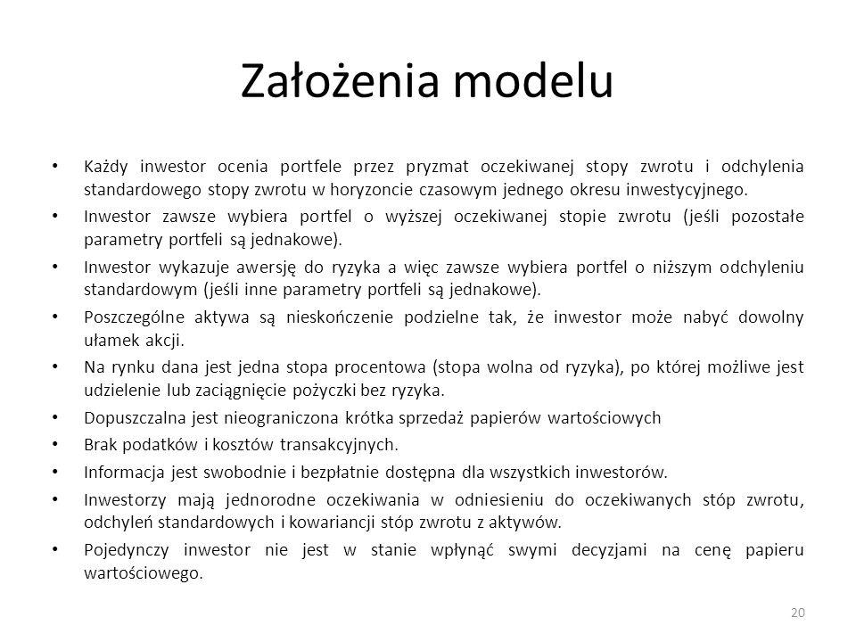 Założenia modelu