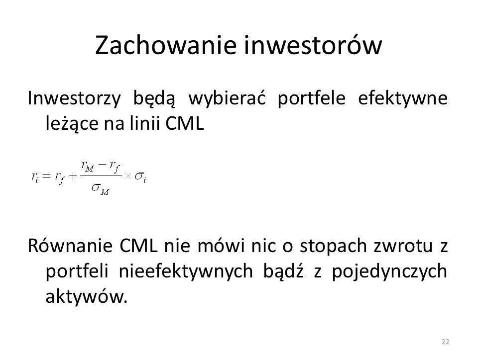 Zachowanie inwestorów