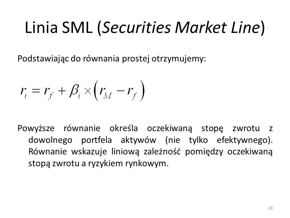 Linia SML (Securities Market Line)
