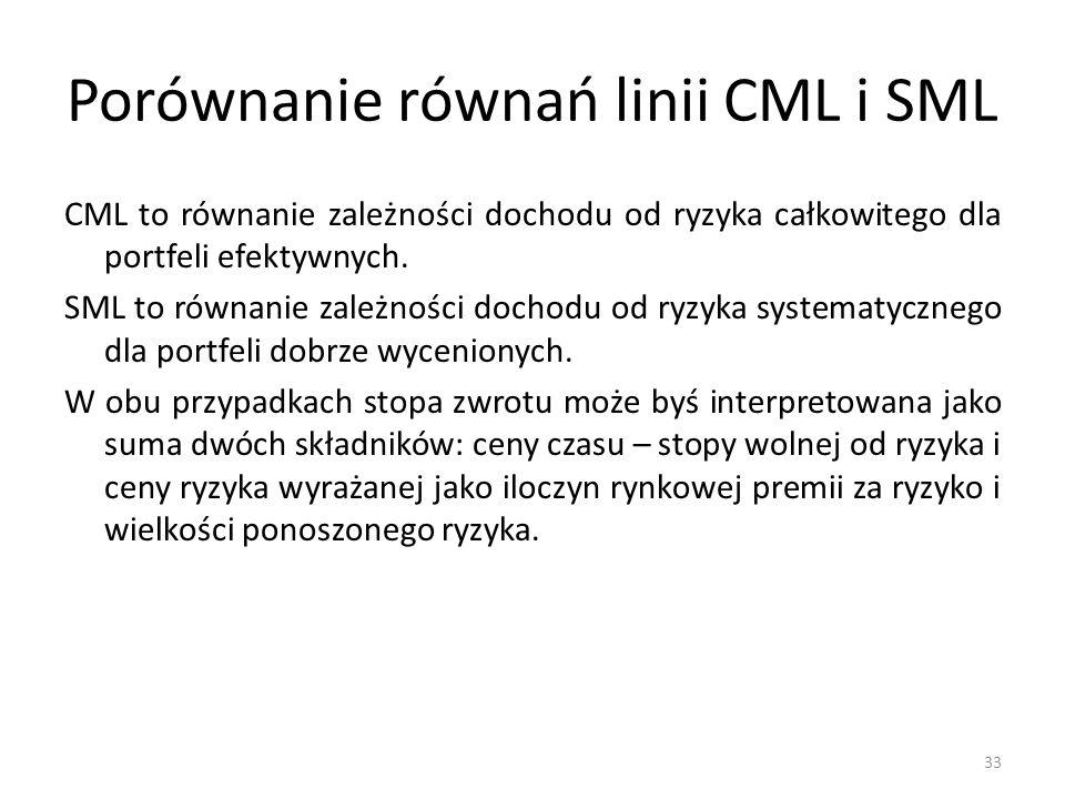 Porównanie równań linii CML i SML