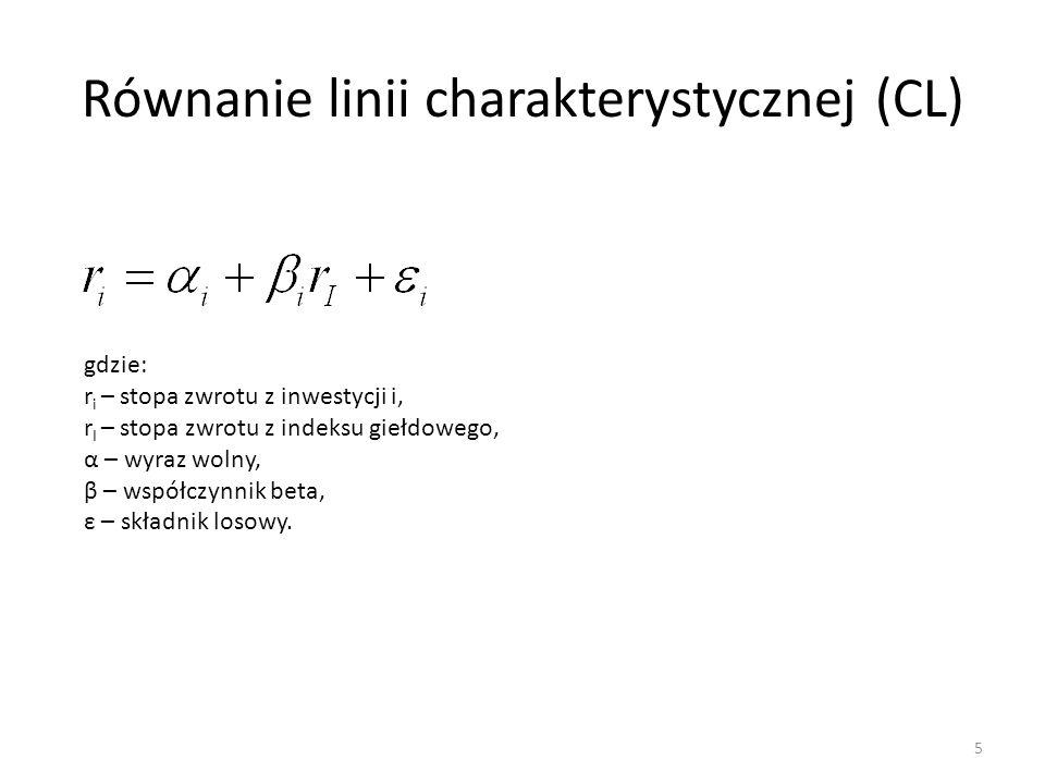 Równanie linii charakterystycznej (CL)