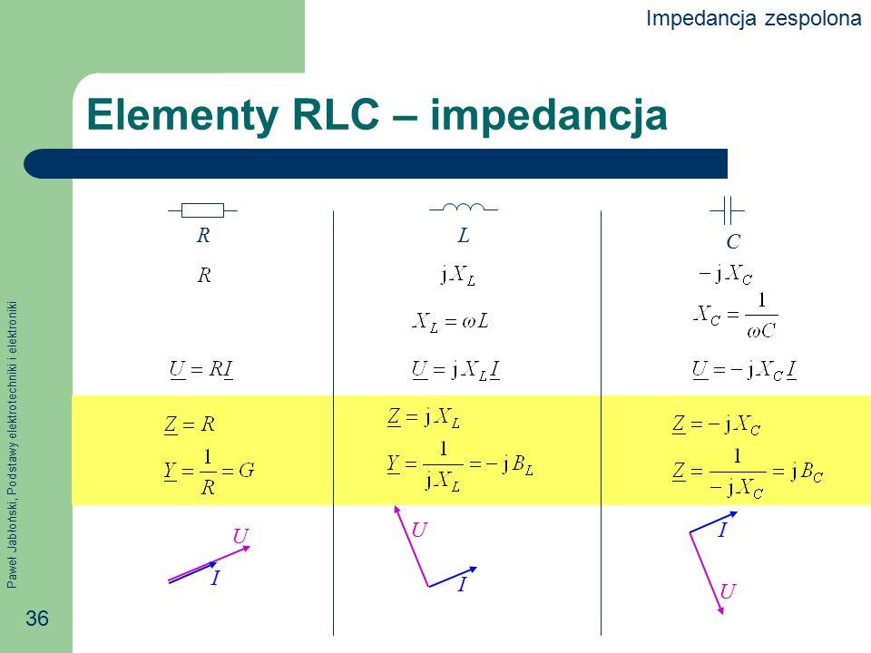 Elementy RLC – impedancja