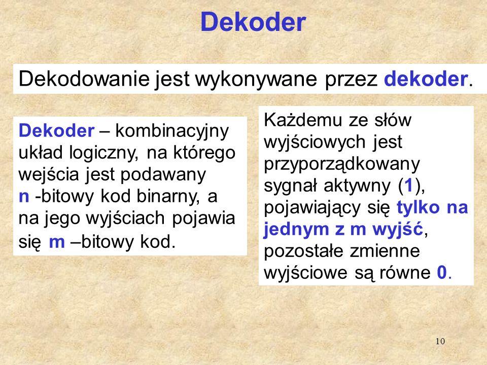 Dekoder Dekodowanie jest wykonywane przez dekoder.