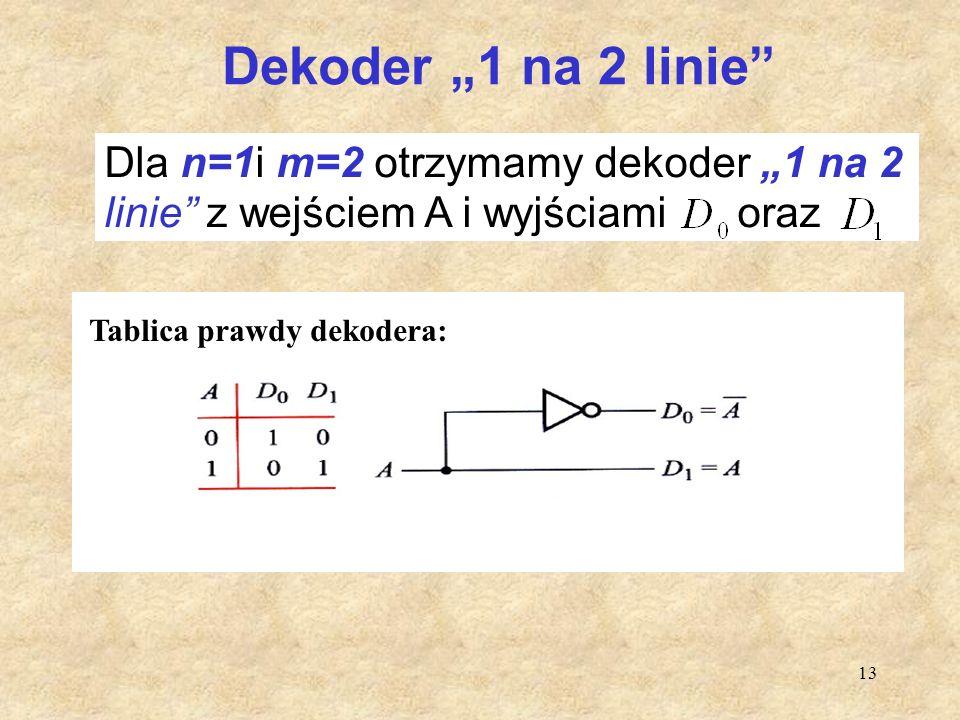 """Dekoder """"1 na 2 linie Dla n=1i m=2 otrzymamy dekoder """"1 na 2 linie z wejściem A i wyjściami oraz."""