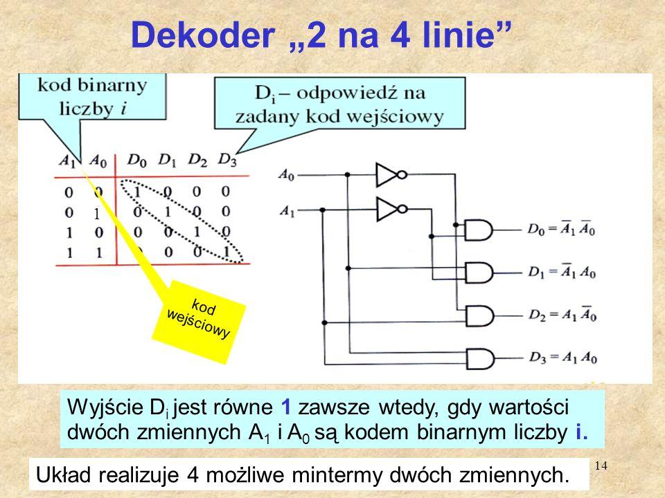 """Dekoder """"2 na 4 linie kod wejściowy. 1. Wyjście Di jest równe 1 zawsze wtedy, gdy wartości dwóch zmiennych A1 i A0 są kodem binarnym liczby i."""