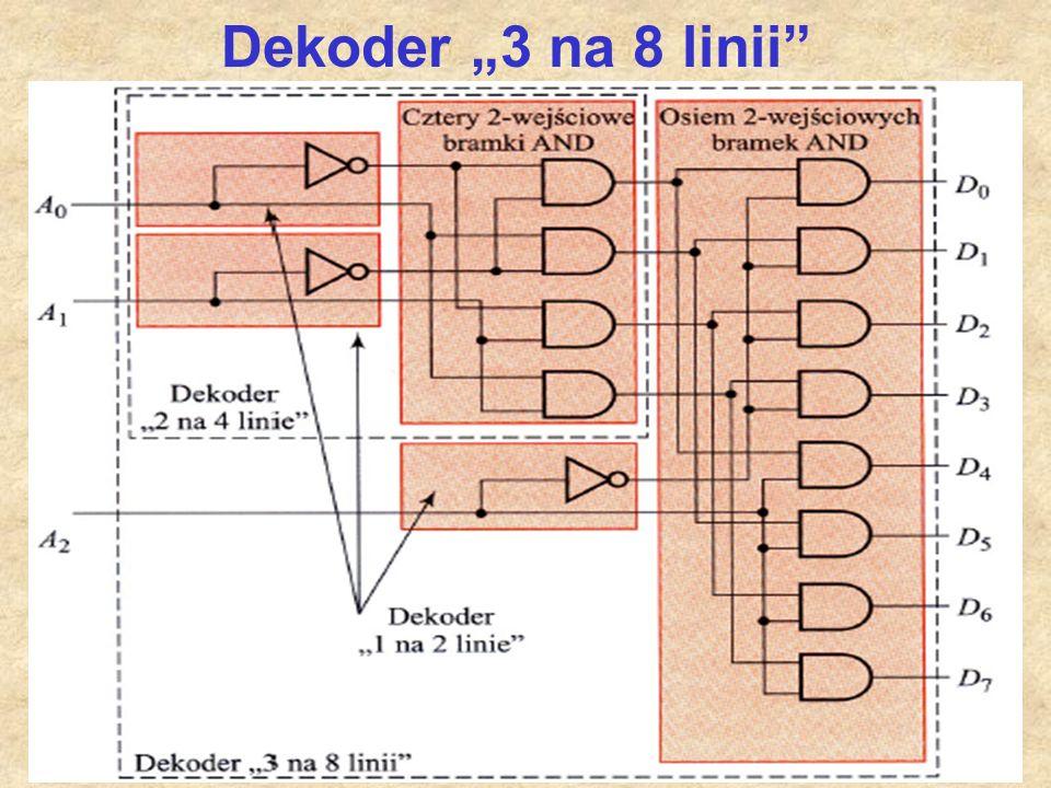 "Dekoder ""3 na 8 linii Aby skonstruować dekoder ""3 na 8 linii możemy użyć dekodera ""2 na 4 linie oraz dekodera ""11 na 2 linie"