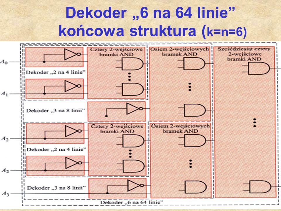"Dekoder ""6 na 64 linie końcowa struktura (k=n=6)"