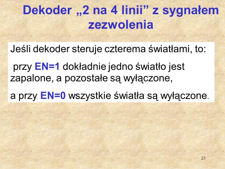 """Dekoder """"2 na 4 linii z sygnałem zezwolenia"""