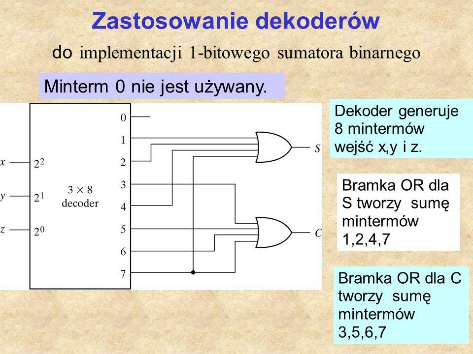 Zastosowanie dekoderów do implementacji 1-bitowego sumatora binarnego