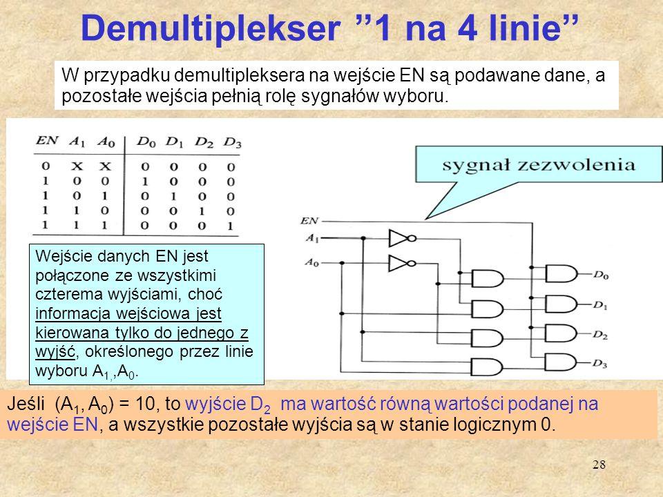 Demultiplekser Demultiplekser ''1 na 4 linie''