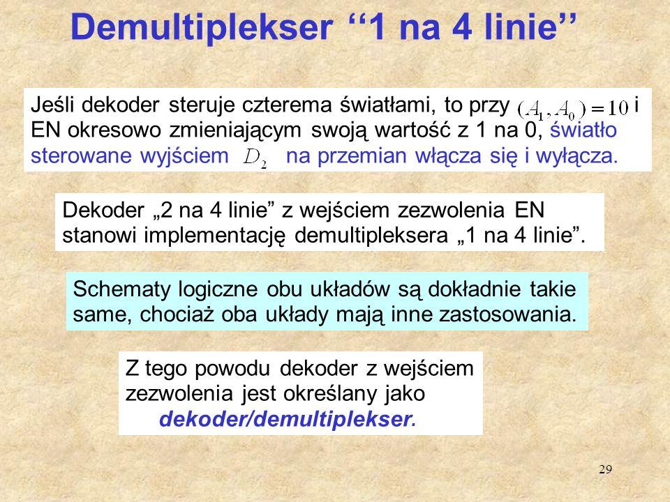 Demultiplekser ''1 na 4 linie''