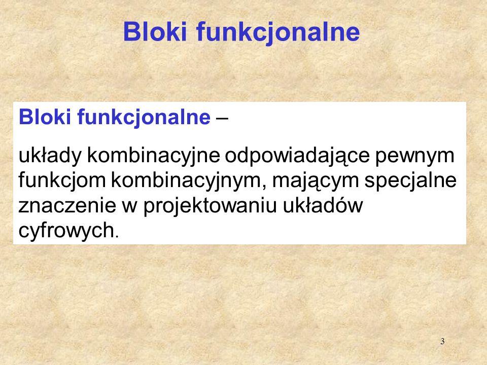 Bloki funkcjonalne Bloki funkcjonalne –