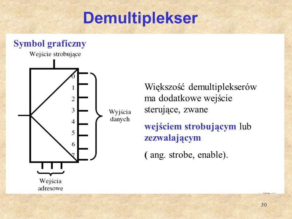 Demultiplekser Symbol graficzny Model mechaniczny
