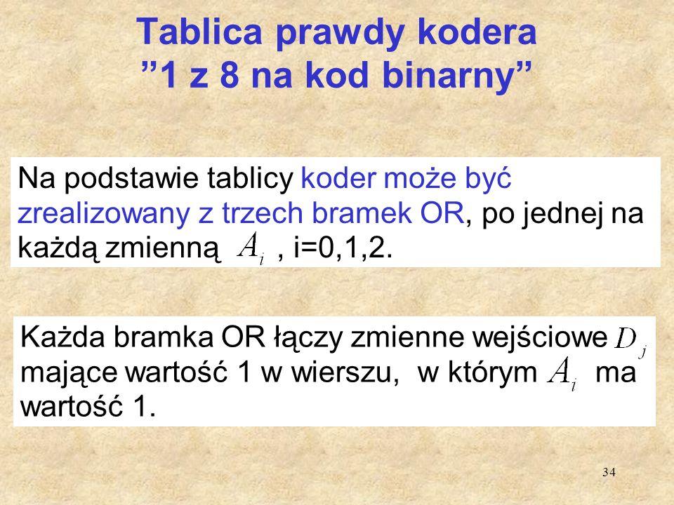 Tablica prawdy kodera 1 z 8 na kod binarny