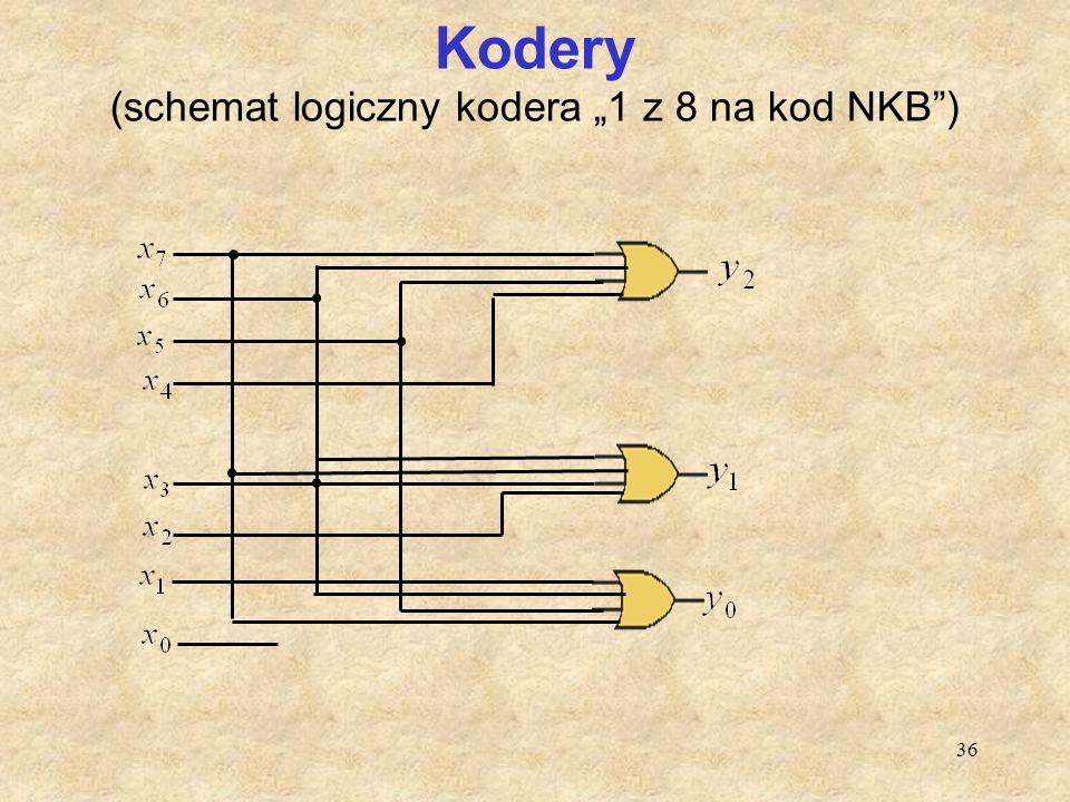 "Kodery (schemat logiczny kodera ""1 z 8 na kod NKB )"