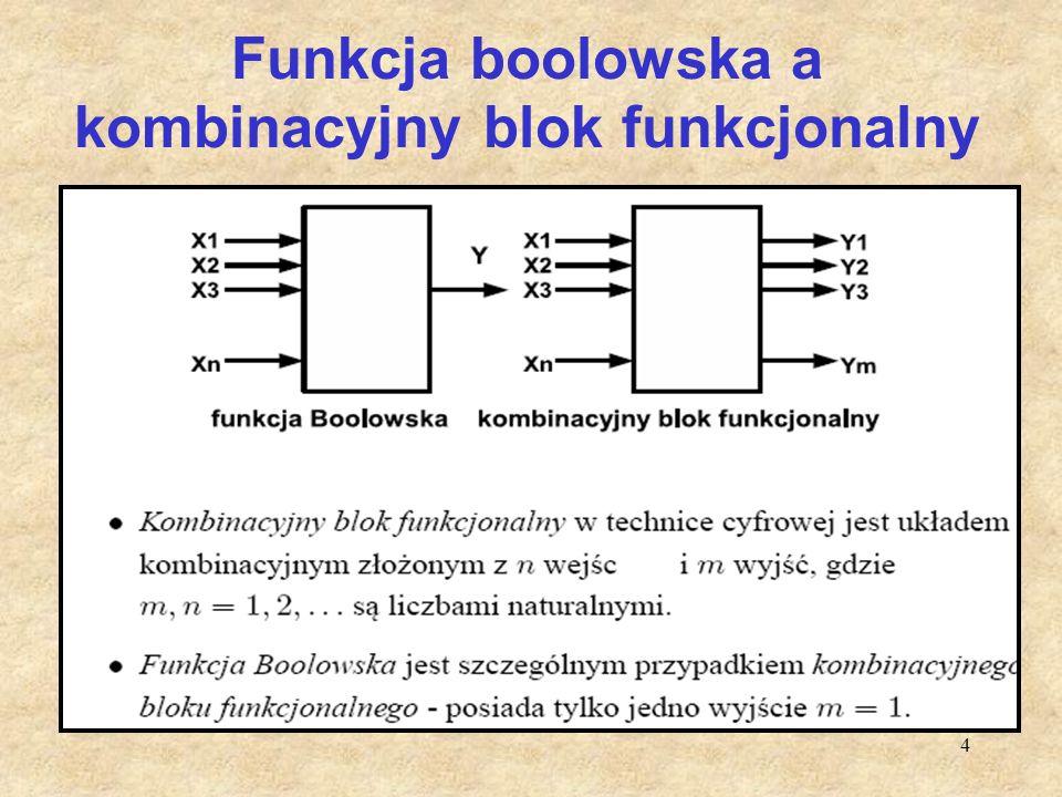 Funkcja boolowska a kombinacyjny blok funkcjonalny