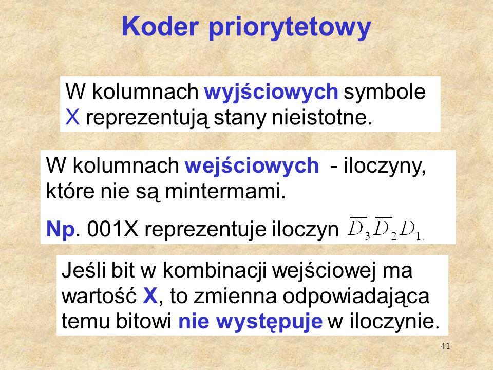 Koder priorytetowy W kolumnach wyjściowych symbole X reprezentują stany nieistotne. W kolumnach wejściowych - iloczyny, które nie są mintermami.